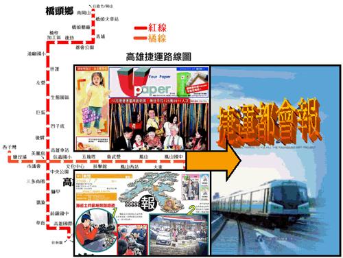 台北捷运线路图;